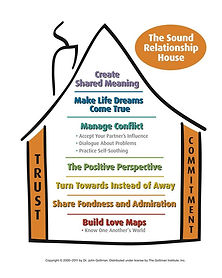 The Sound Relationship House | Life and Wellness Counseling