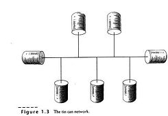 bar cans tin can network.jpg