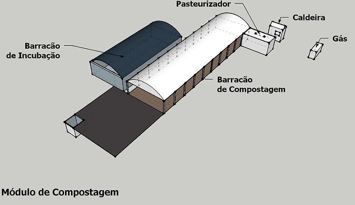 barracão de compostagem, Projeto para compostagem de cogumelos, Curso de Produção de Composto, cursos, gênero Pleurotus (Shimeji), Compostagem para Shimeji e Hiratake