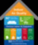 2017_BASF_IndoorAirQuality_InfoGraphic_6