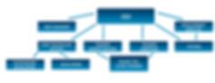 схема англ.jpg