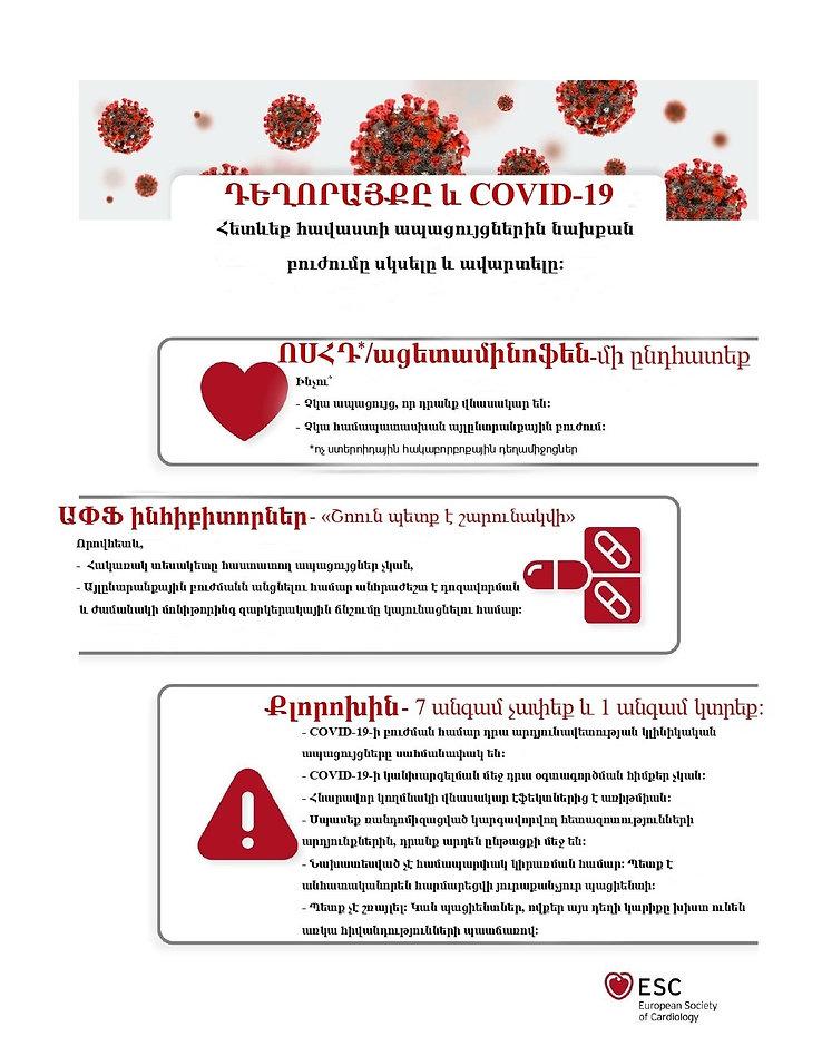 Medications and covid-19.jpg