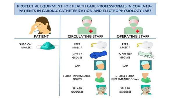protective equipment.JPG