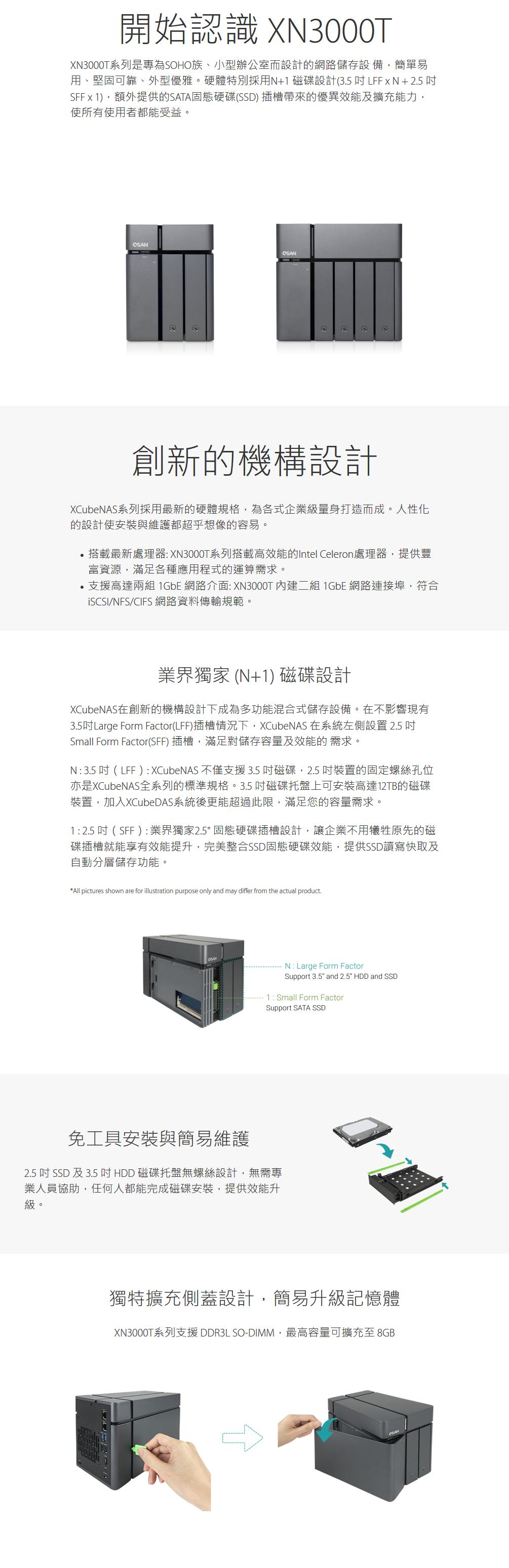 Screenshot_2019-04-30 XCubeNAS XN3000T系列