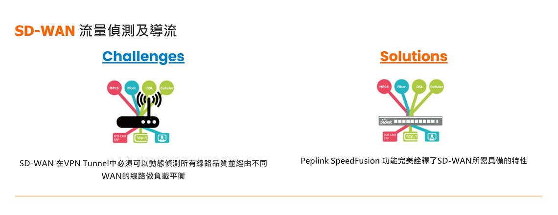 2020-08-21 11_45_58-Peplink 產品介紹 _ 瀚錸科技-