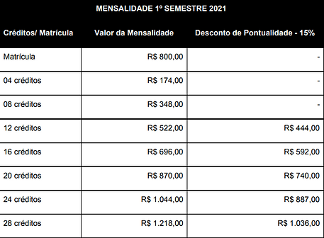 Tabela de Preços Mensalidades 2021.1.pn