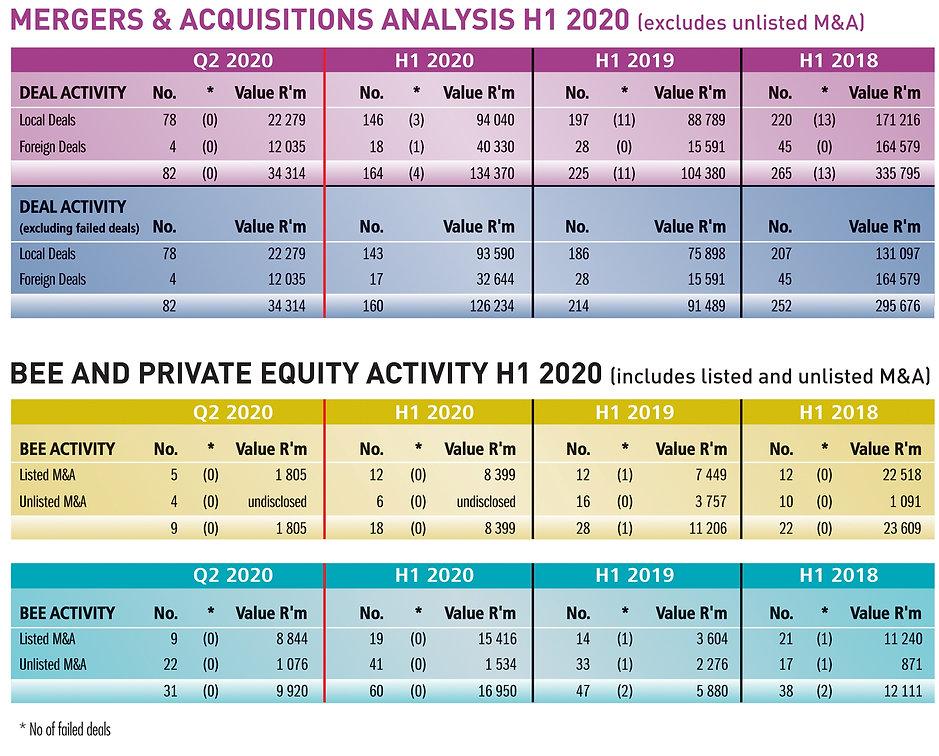 M&A Analysis Q2 2020.jpg