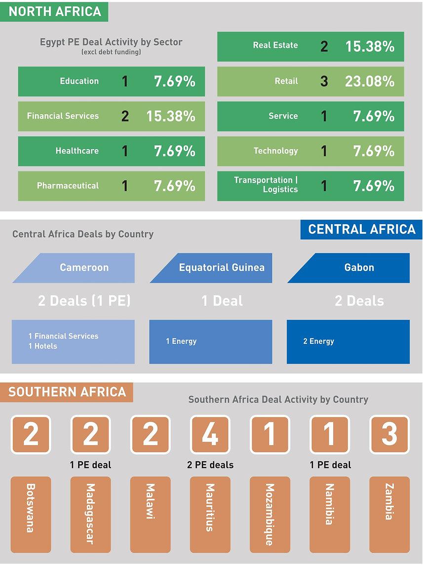 Africa in Numbers 2.jpg