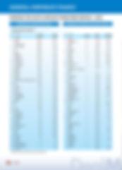 GCF Rankings.jpg