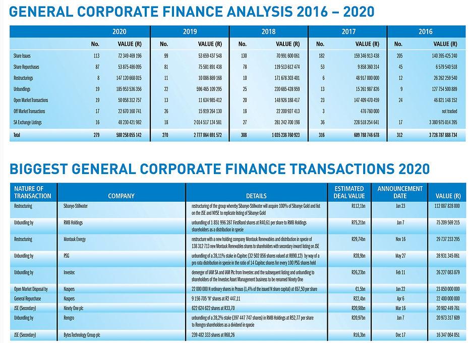 GCF Analysis.jpg