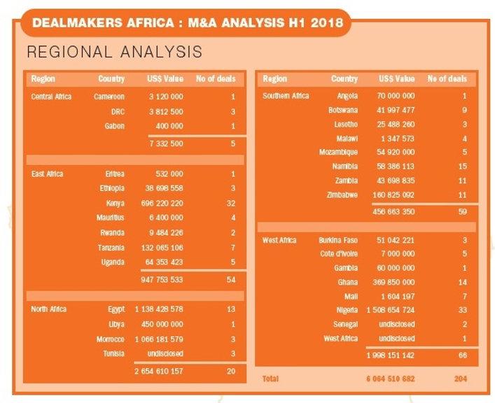 Africa Table.jpg