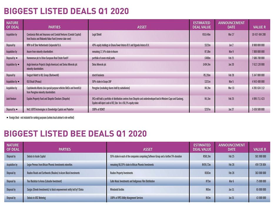 Biggest deals Q1 2020.jpg
