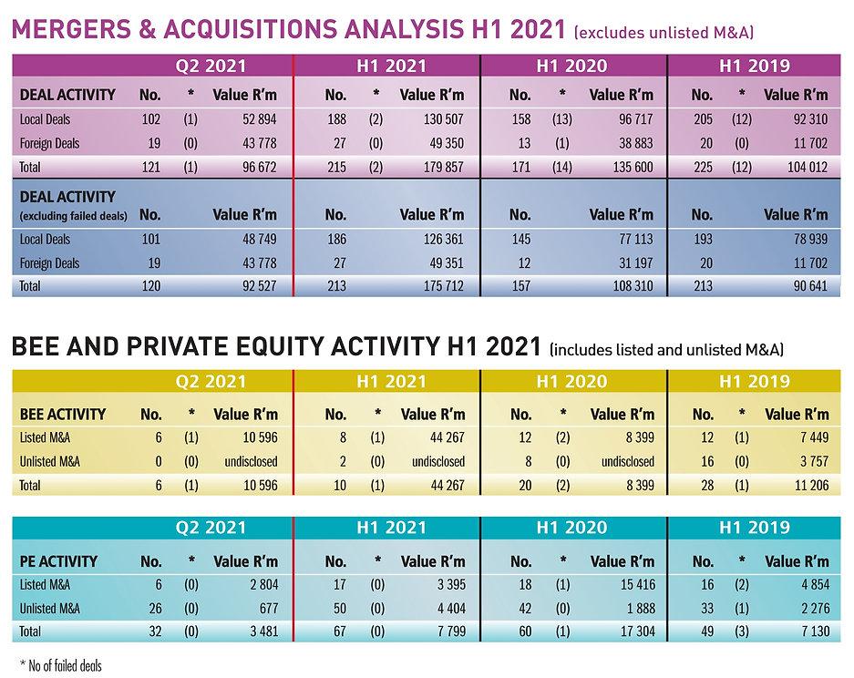 M&A Analysis.jpg