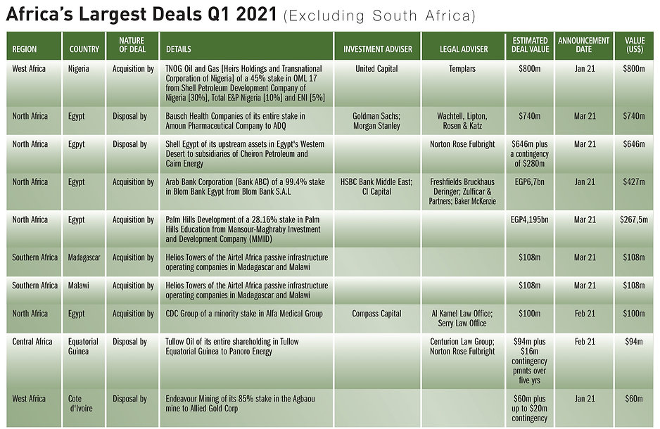 Biggest Deals.jpg