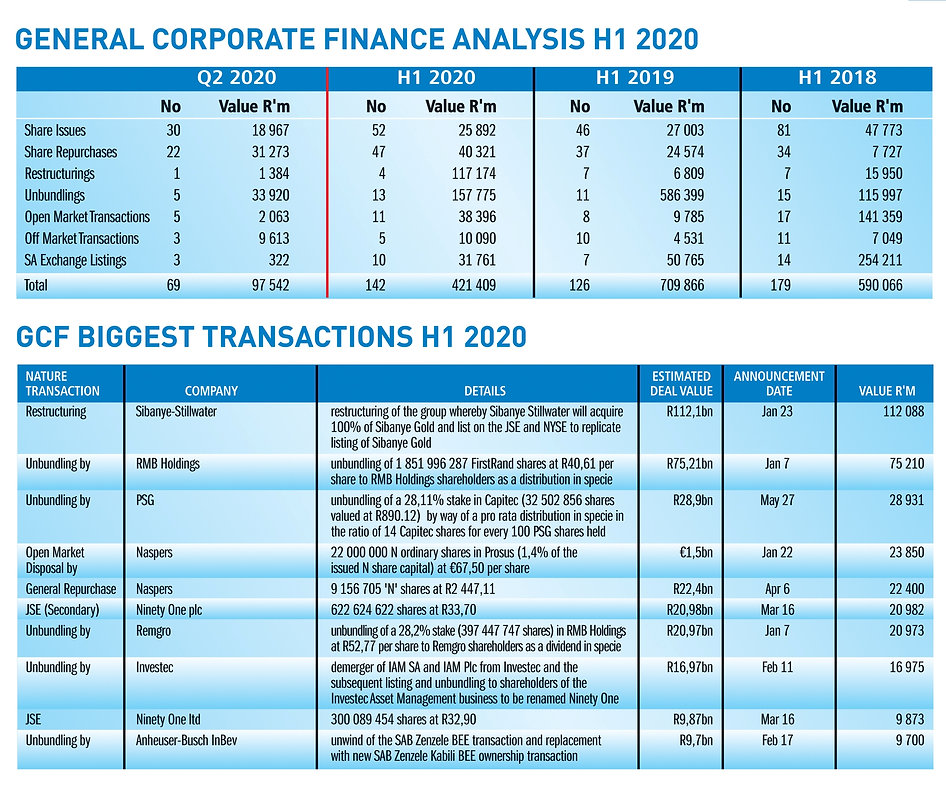 GCF Analysis Q2 2020.jpg