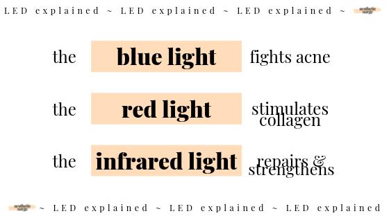 LED light therapy explained aestheticsurge