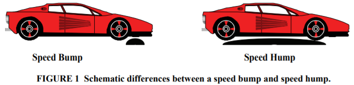 Difference between speed bumps and humps