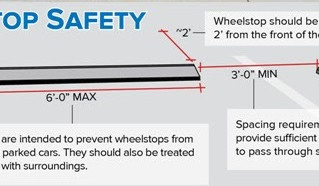 Wheel Stop Installation Safety Tips