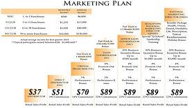 Canadian Marketing Plan
