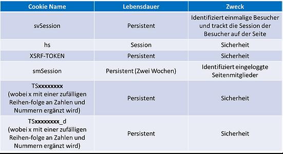 Datenschutz Deutsch Neu.png