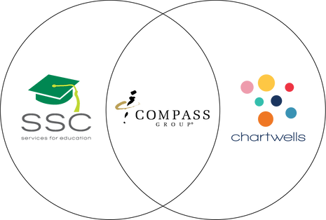 SSC and CW - combined_logo.png