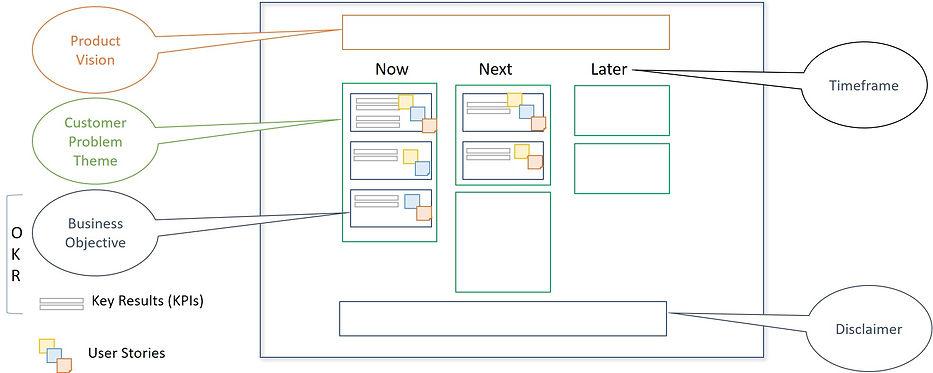product_roadmap.jpg