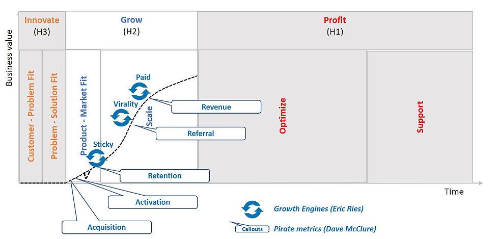 product_KPIs.jpg