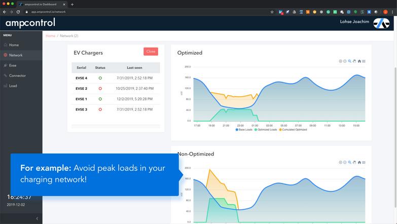 AI-based smart charging technology for OCPP servers through an API