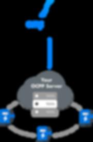 ampcontrol OCPP server.png