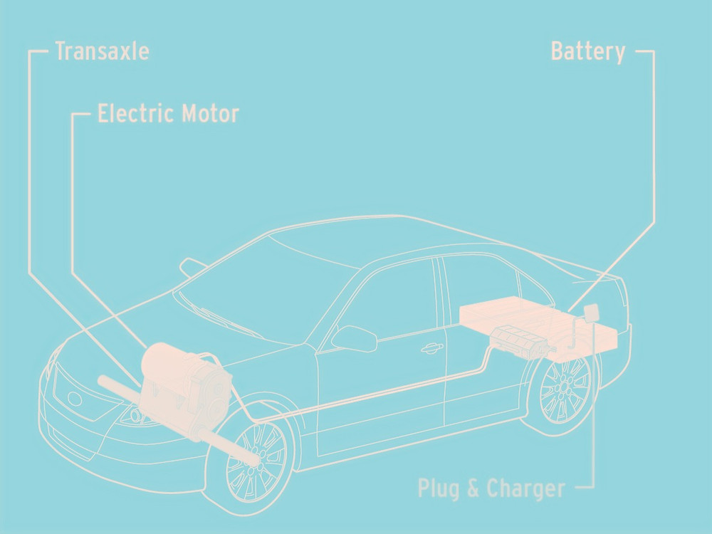 combustion vehicle compare with electric vehicle - 1