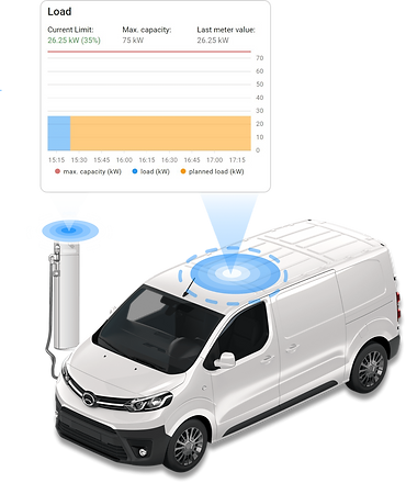ampcontrol smart charging for electric vehicles.png