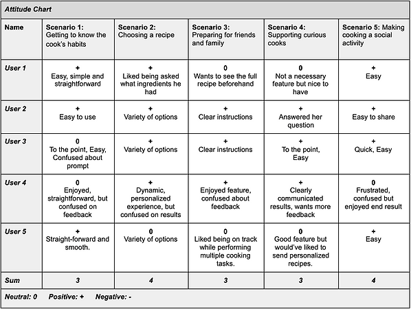 UE Attitude Chart.png