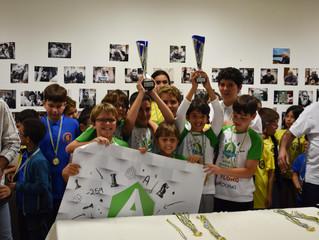 The Academy campeón de La Liga Insular por equipos sub8-16 2020