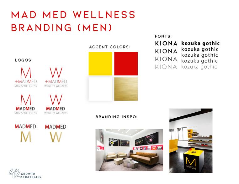 Branding_Wellness.png