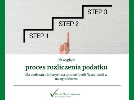 Proces rozliczenia podatku
