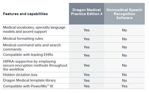 Dragon Medical comparison chart