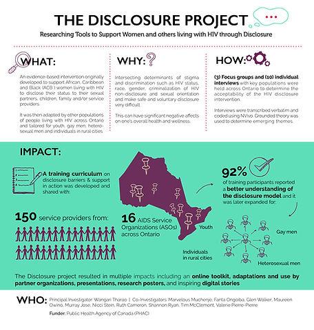 01_Research_Disclosure.jpg
