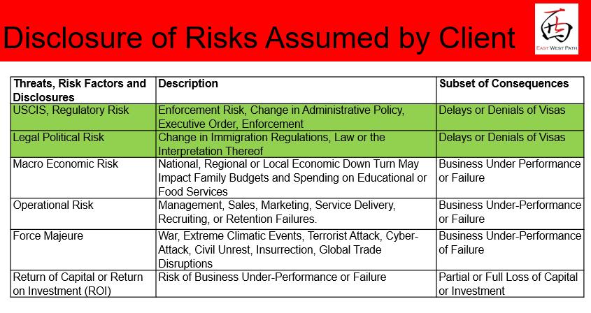 Michael Risk Disclosure.PNG