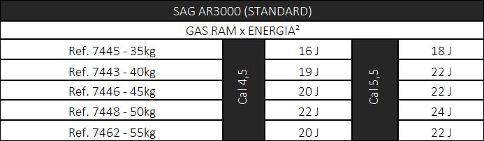 Energia x kit.png