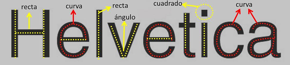 Helvetica Forma