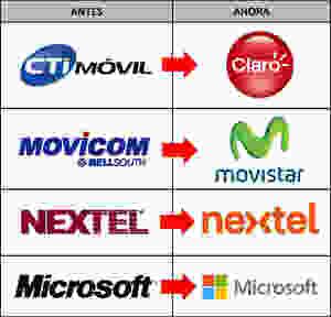 Toda marca comunica