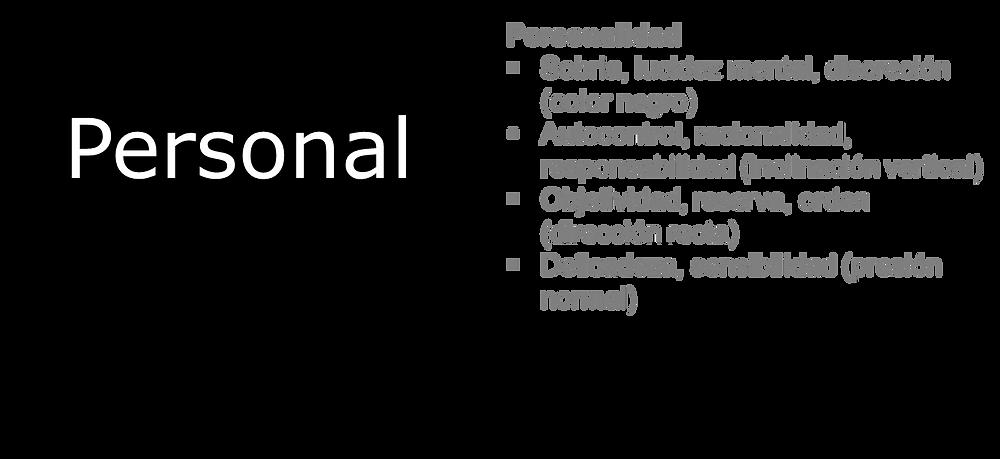 Ejemplo logo personal 03