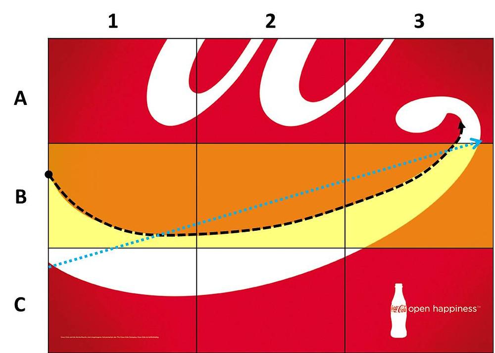 Análisis grafológico publicidad Coca Cola