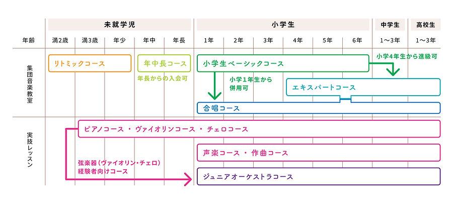 コース紹介_202001.jpg