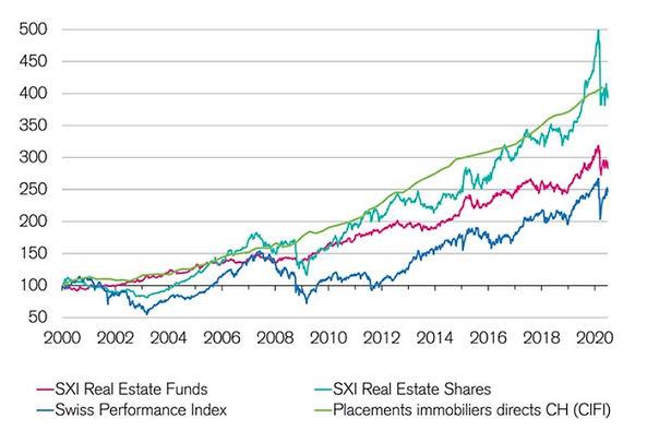 rendimenti immobiliari.JPG