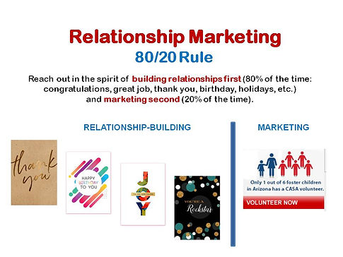 80 20 Rule slide.jpg