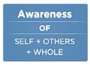 AISA - Awareness (Step 1)
