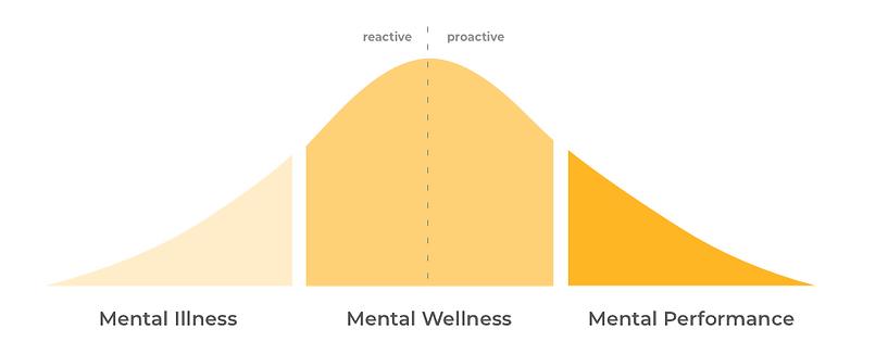 mental-health-framework.png
