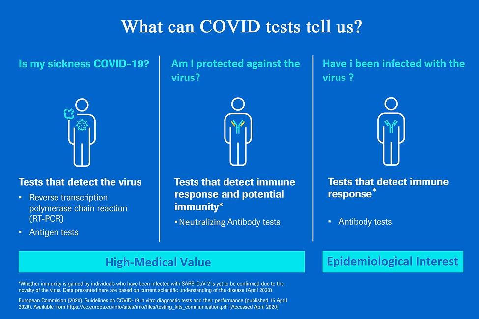 covid-19-diagnostics-test-infographic.pn