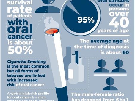 سرطان الفم هو من بين عشرة أنواع من السرطان الأكثر شيوعا في العالم